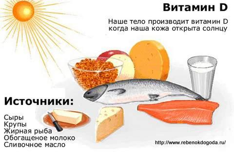 Istochniki vitamina D-001