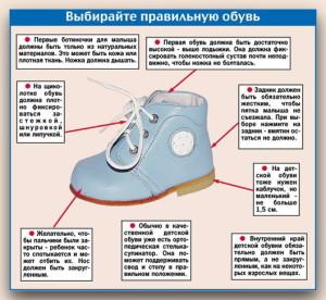 pravil`naia obuv` dlia rebyonka