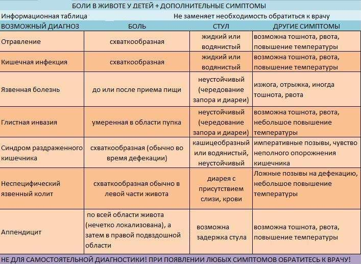 Ветеринарный экзотические болезни