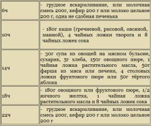 rebenok-8-mesyacev2