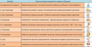 razv_rechi_rebenka